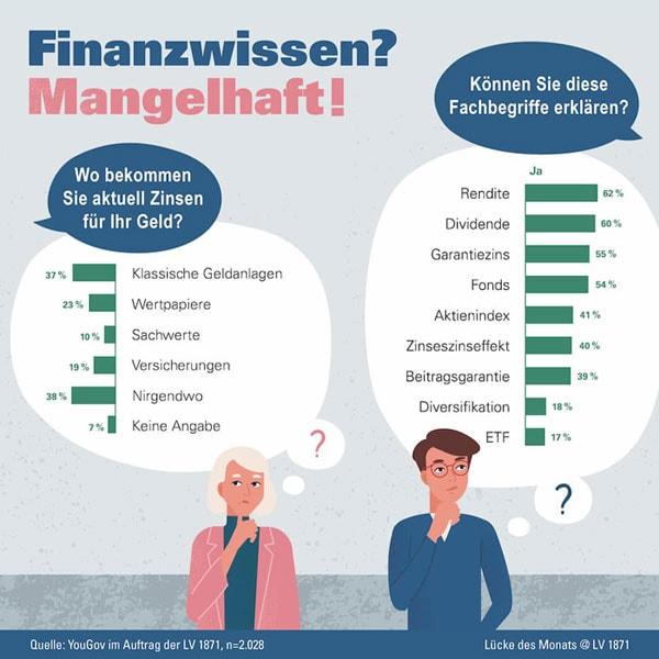 finanzwissen_20-01