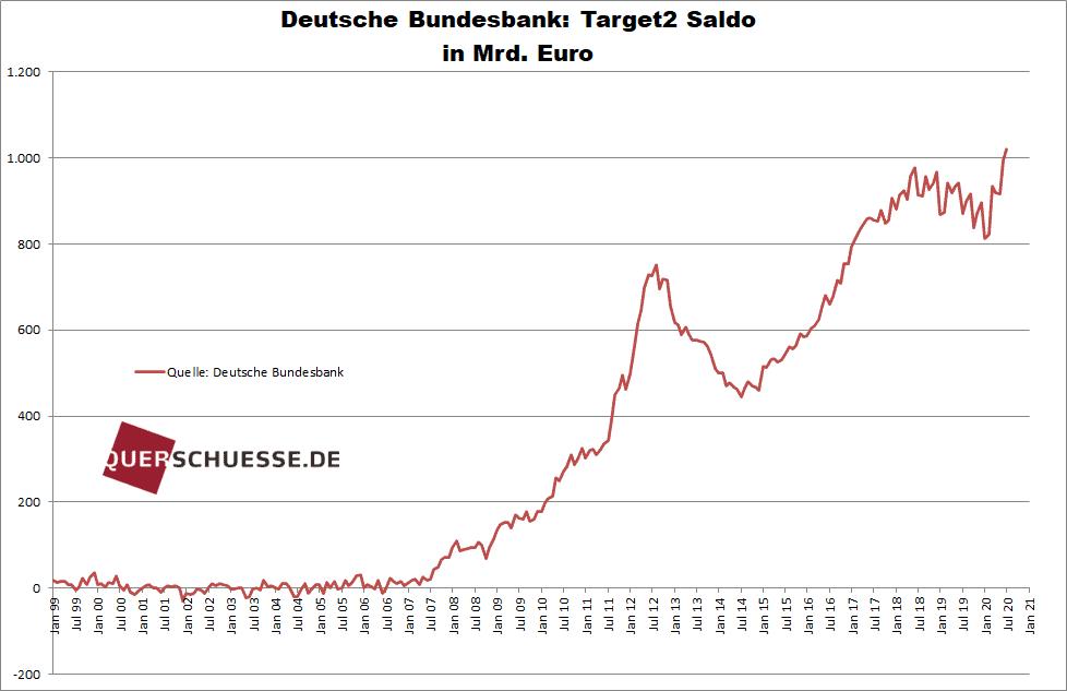 target-bilanz_buba