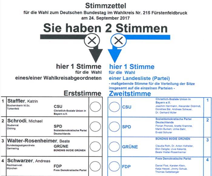 So sieht der Wahlzettel für den Wahlkreis Fürstenfeldbruck aus